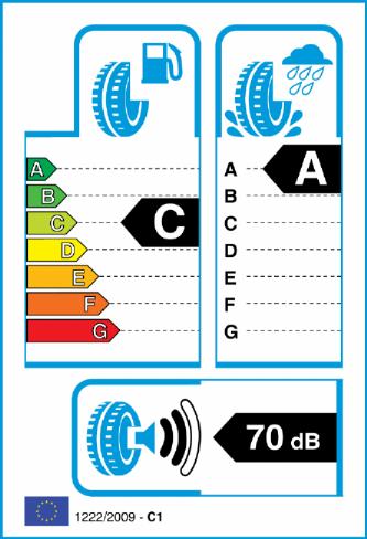AVON ZV7 255/35-19 EU Label