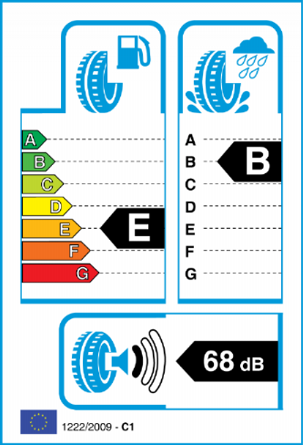 PIRELLI PZERO 235/35-19 EU Label