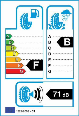 PIRELLI P-ZERO TROFEO-R 265/35-18 EU Label